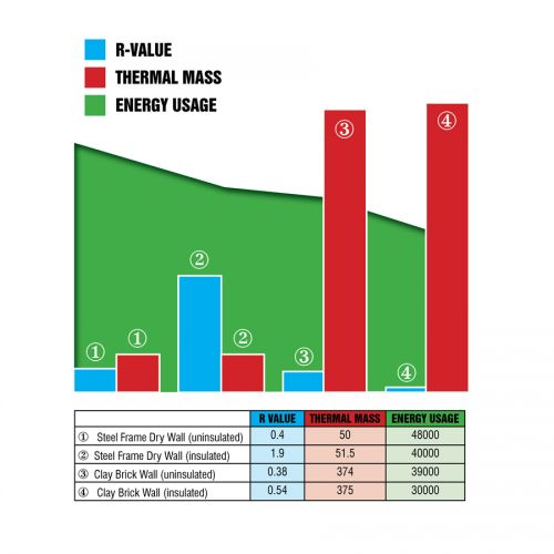 #06 All About R-Values And Energy Efficiency