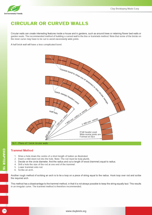 Bricklaying Made Easy | Clay Brick Association of South Africa