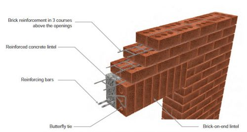 how is brickforce used in unreinforced walling clay brick rh claybrick org install door double brick wall install door double brick wall