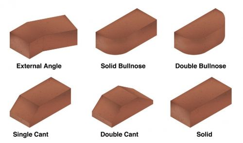 What are the standard sizes of clay bricks clay brick for Brick types and styles